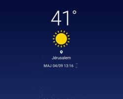 Les chaleurs étouffantes en passe de devenir la norme à Jérusalem